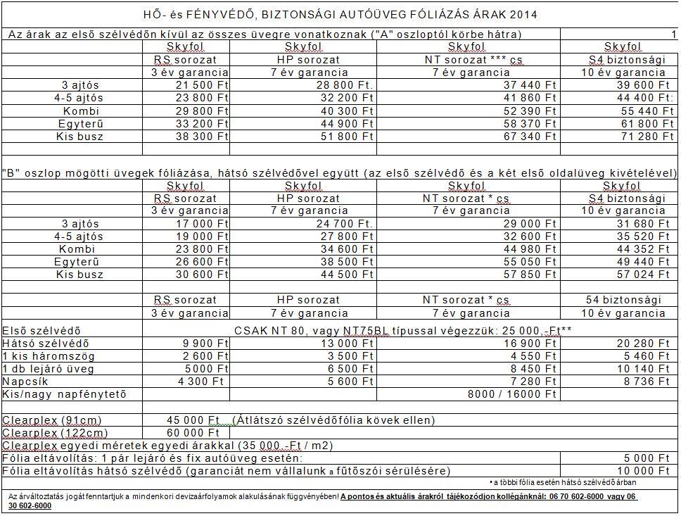 Autófóliázás árak XIX. kerület